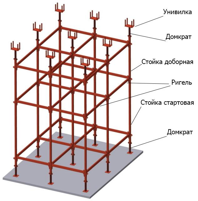 obemnaya opalubka - Объемная рамная опалубка